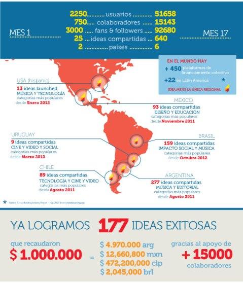 Infograph-ENE-2013-spa